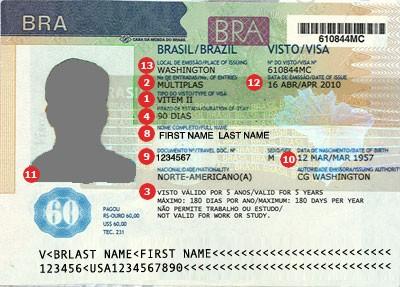 Muestra de Visa para Brasil
