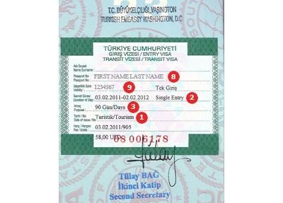 Muestra de Visa para Turquía