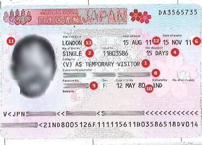 Muestra de Visa para Japón
