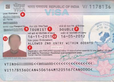 Muestra de Visa para la India